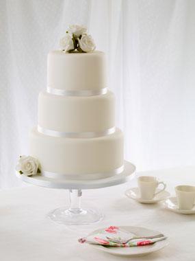 Cake Decorations Cake Decorating Cake Decorating Supplies Sugar Craft